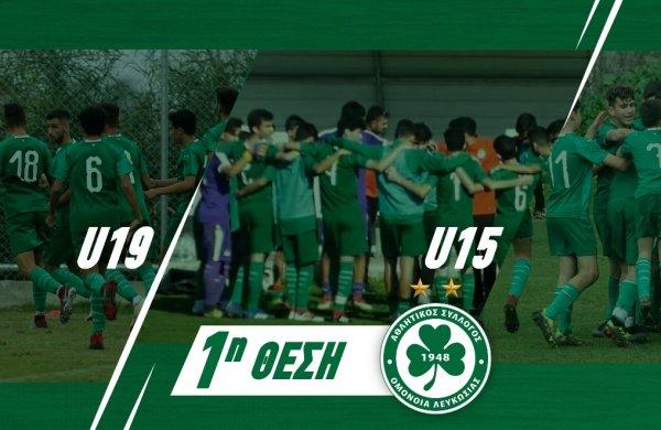 ΑΚΑΔΗΜΙΑ | Στην κορυφή οι ομάδες U19, U15 και U14!